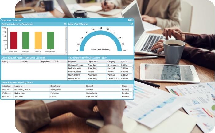 Attendance tracking key performance dashboard
